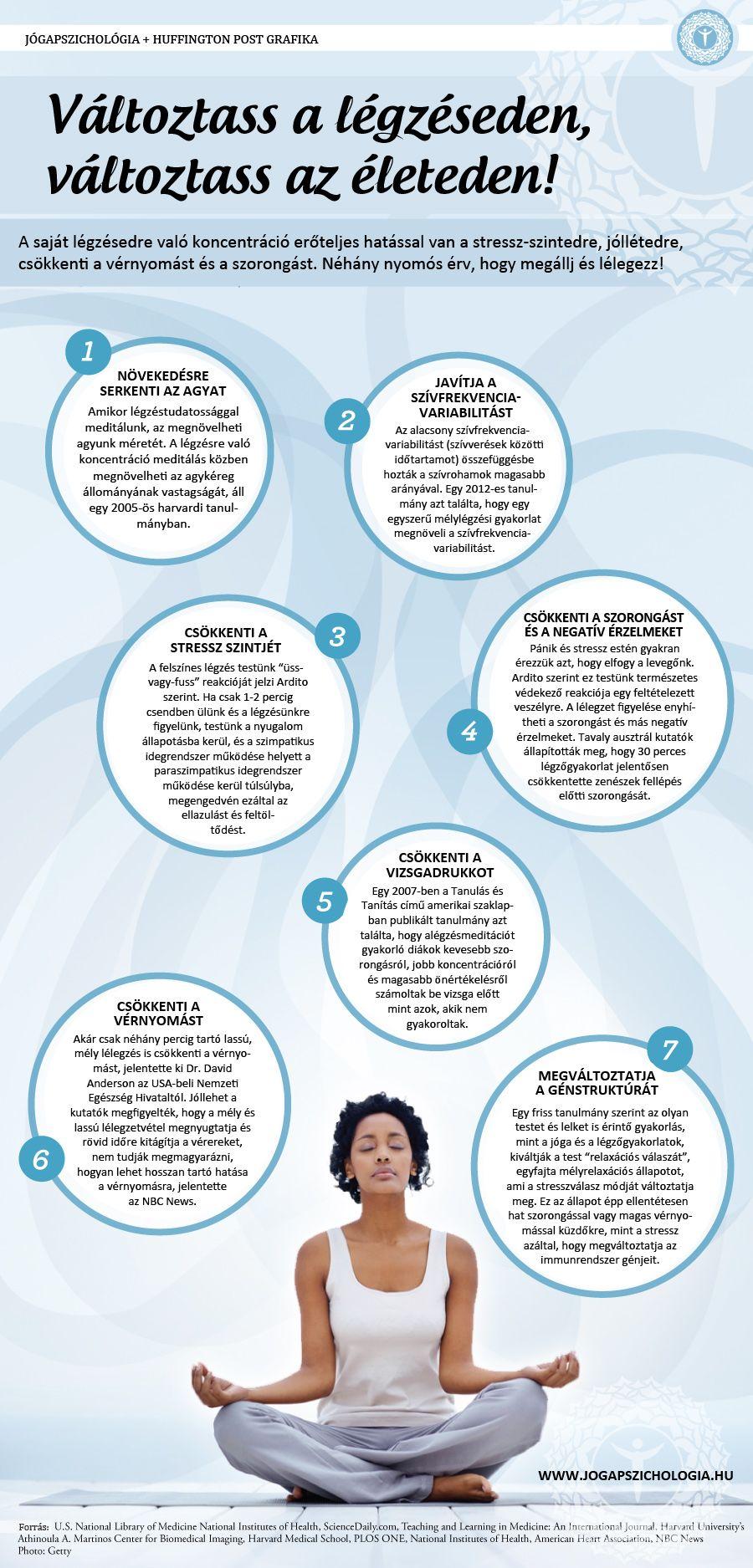 Hogyan lehet megszabadulni a kellemetlen szag a mandulagyulladás