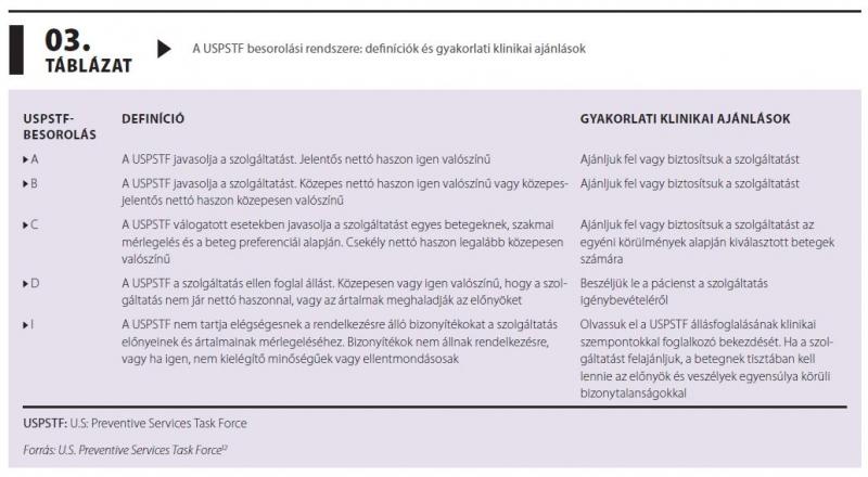 trichocephalosis ajánlások