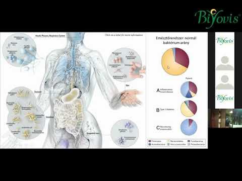 szagparaziták az emberi testben