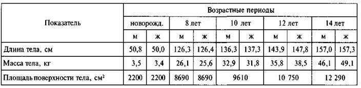 röviden nevezze meg a helminták fejlődésének szakaszait)