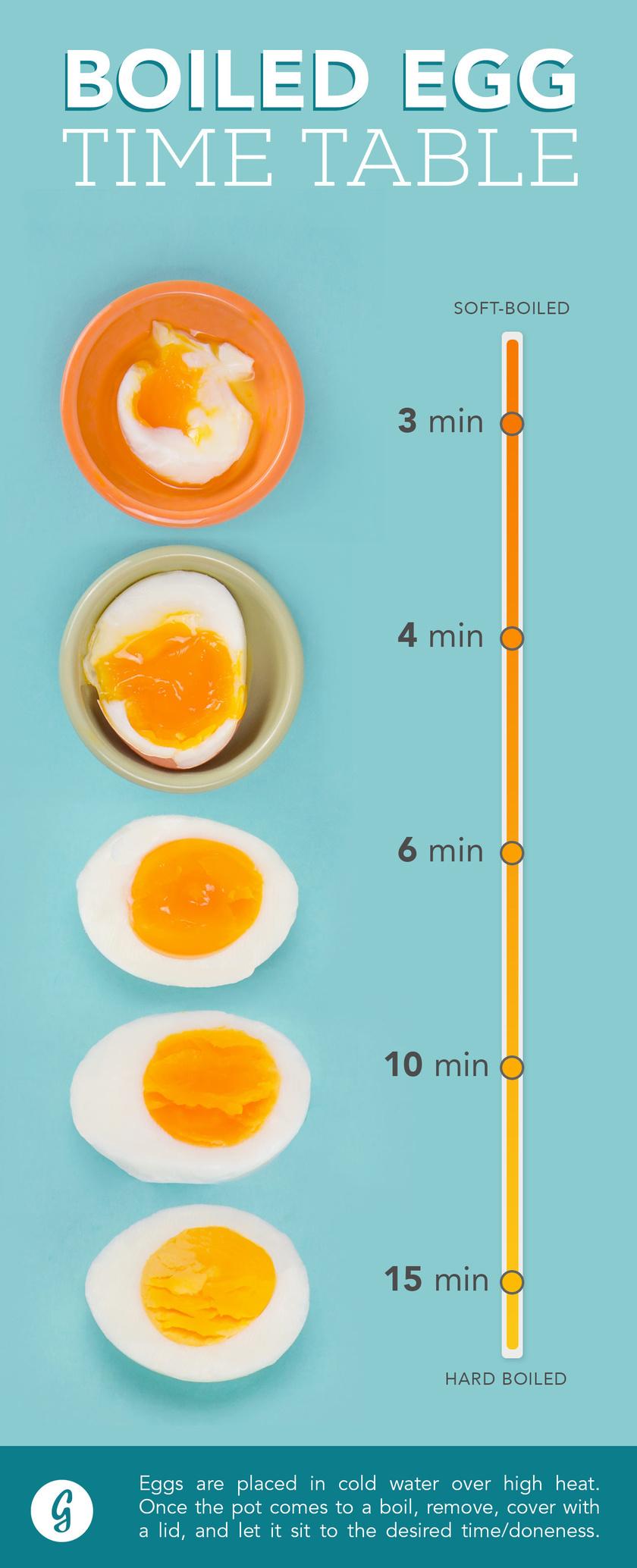 hány fokon pusztul el a pinworm tojás)