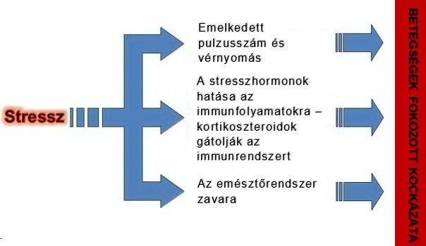 pszichoszomatikus szájszag)